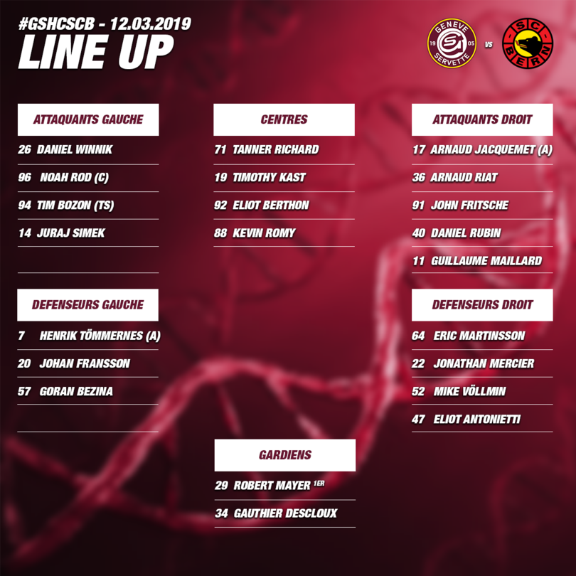 Line up GSHC vs SC Bern - Playoffs Acte II