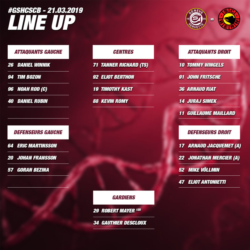 Line up GSHC vs SC Bern - Acte VI