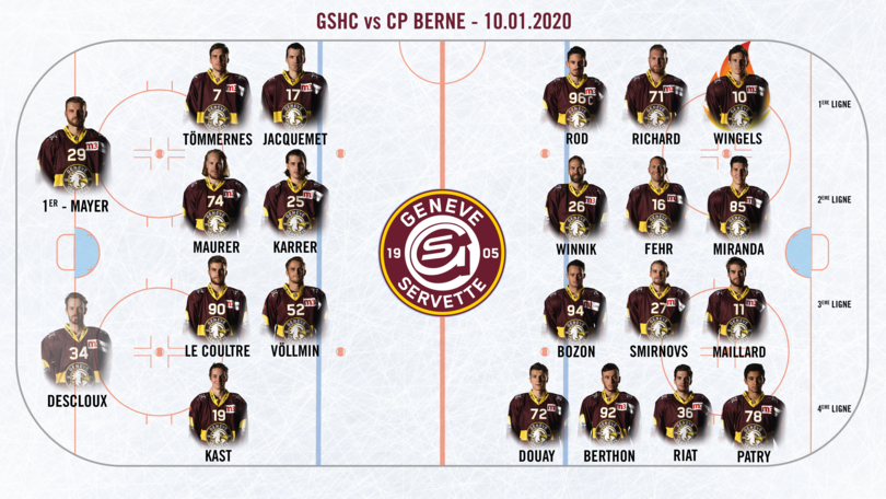 GSHC vs SC Bern - Line up